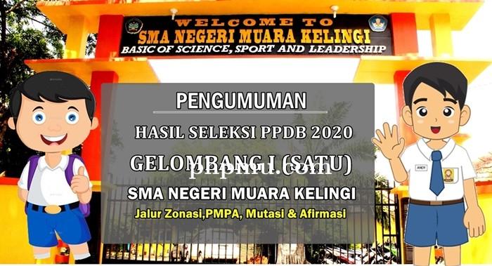 HASIL SELEKSI PPDB ONLINE & OFFLINE  GELOMBANG I (SATU)  TAHUN AJARAN 2020/2021